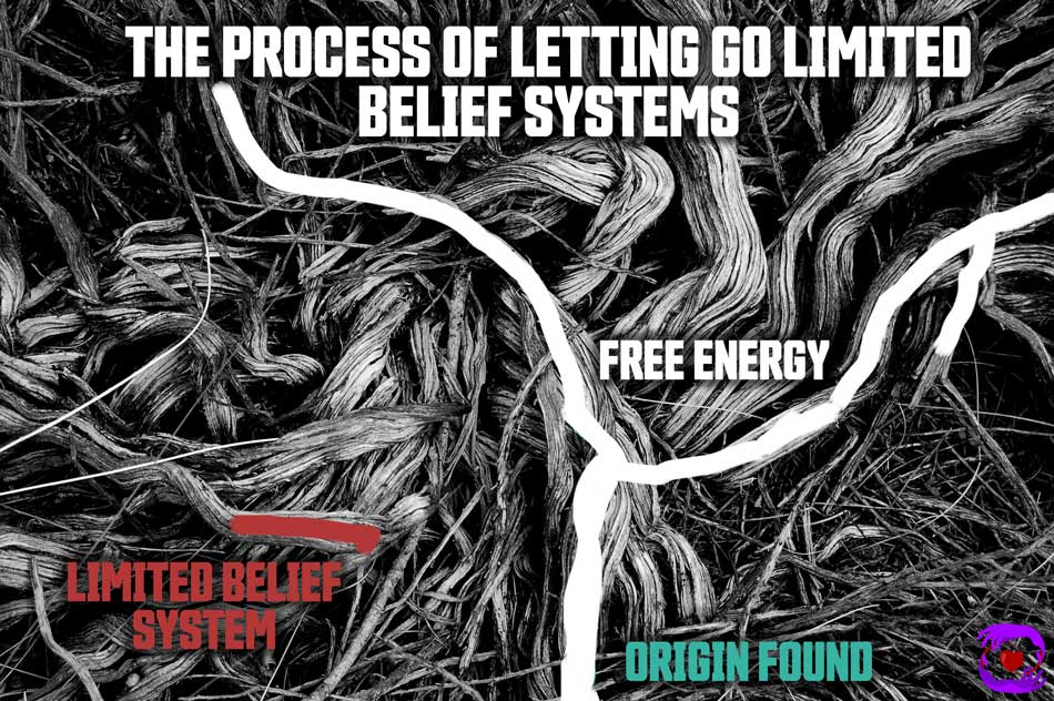changing belief system