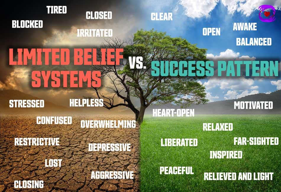 limiting beliefs vs subconscious mind